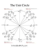 25+ best ideas about Blank unit circle on Pinterest   Weather ...