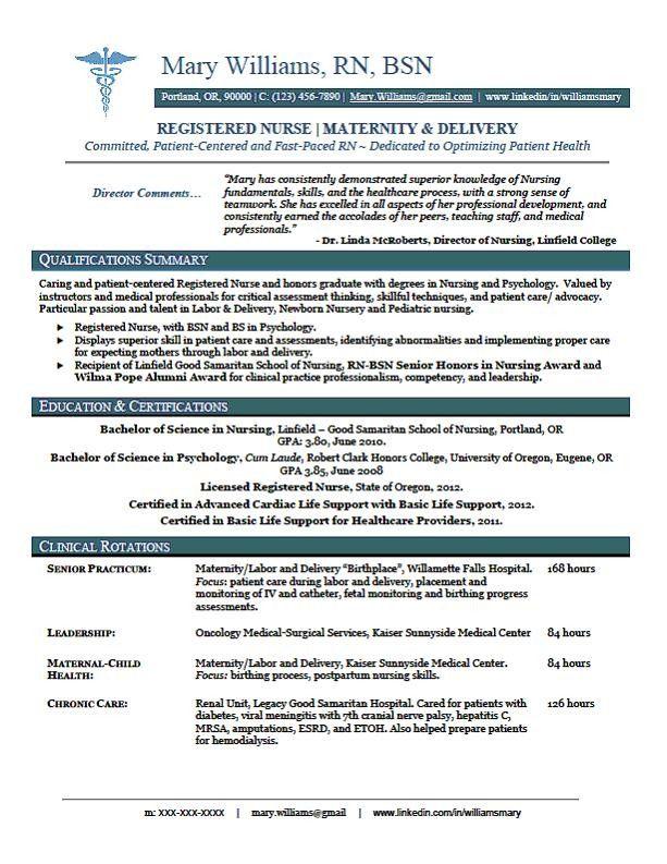 Sample New Rn Resume Rn New Grad Nursing Resume Randoms