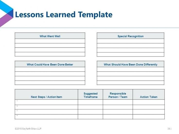 template  project lessons learned template you  project