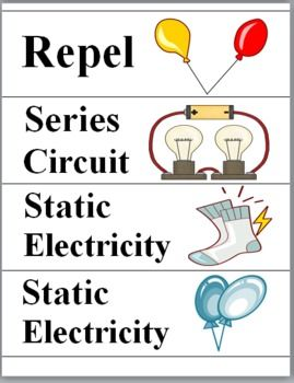 Electricity (Static and Current) Science Word Wall Cards