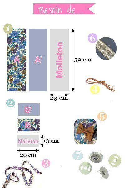 Tuto de la pochette Ipad http://boitcoutureandco.canalblog.com/archives/2012/08/25/24964589.html