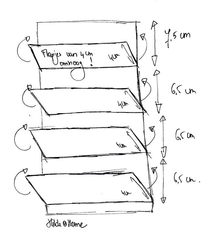 hilde@home: Het kaartenmapje: een handleiding ...