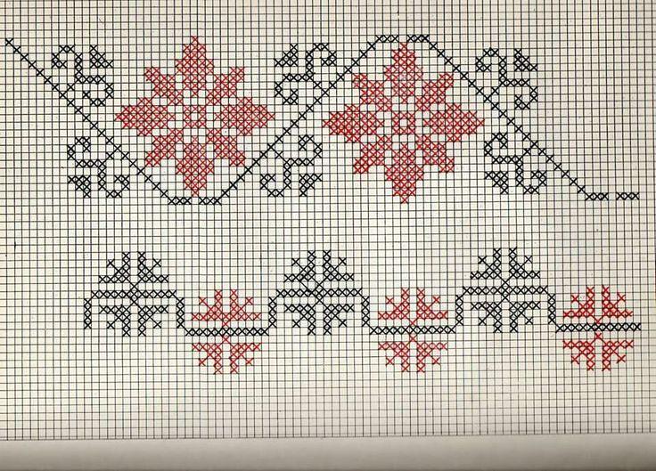 Motive Tulcea... Steluța Pârâu & Vasilica Topoleanu (1982) 2