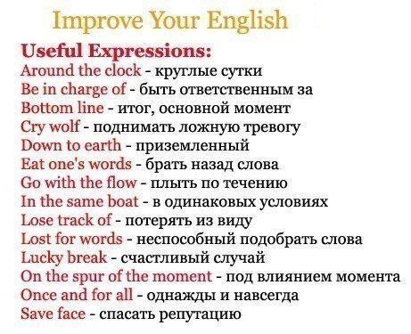 Шпаргалка полезных фраз на английском (461x375, 156Kb)