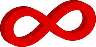 Simbol infinit