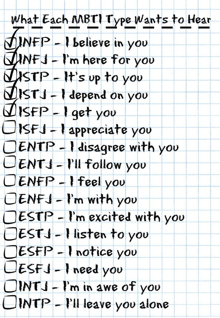 how to use mbti for your personal relationship