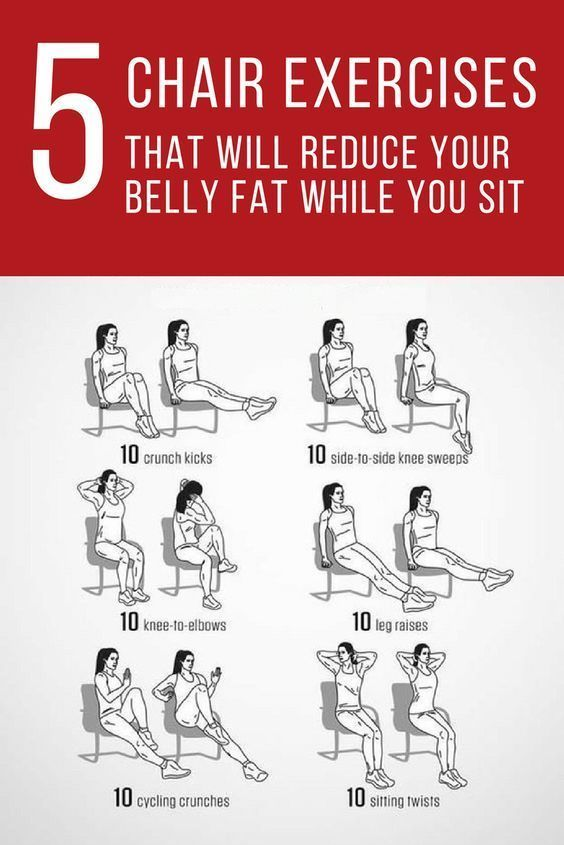 5 CHAIR EXERCISES THAT WILL REDUCE YOUR BELLY FAT WHILE