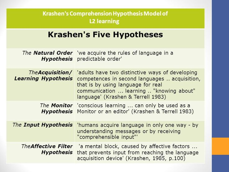 the concept behind krashens theory of comprehensible input states Use krashen's ideas about comprehensible input between classes, ask your students to watch something, listen to something or read something that they can relate to and comprehend  krashen's ideas when combined with others that provide form and structure will enable learning.