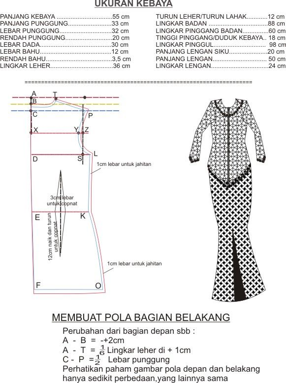 Kursus Menjahit Lucky Adam Fashion: CARA MENGUKUR DAN MEMBUAT POLA MODEL KEBAYA