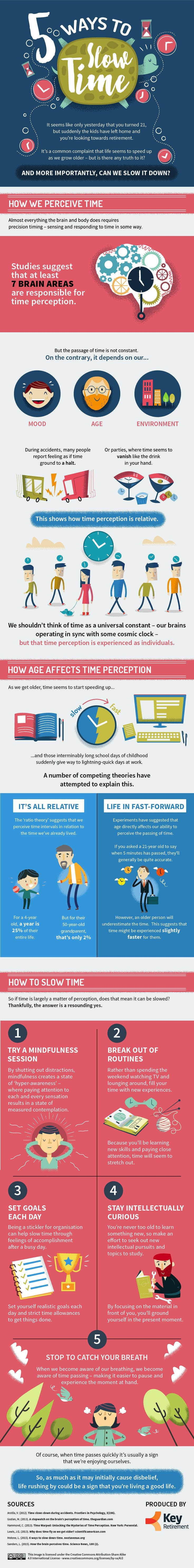 5 Ways to Slow Time #Infographic