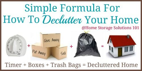 Simple to follow instructions for how to declutter your home, including taking time for clean up at the end.
