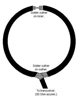 PA3FG Magnetic loop antenna page