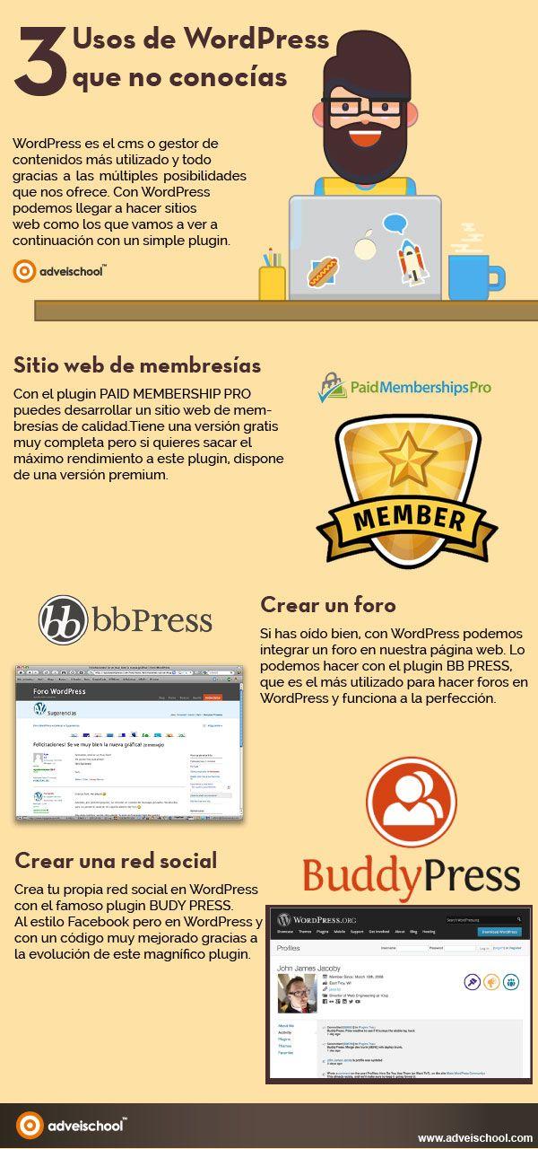 3 usos de WordPress que no conoces #infografia #infographic #socialmedia | TICs y Formación