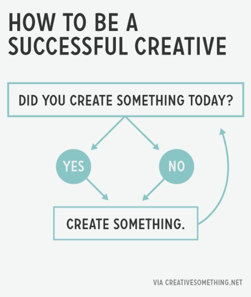 This pretty much sums it up: Inspiration, Algo Creativo, Creativo Hoy, Get Motivation, Success Creative, Be Creative, Creative Something, Create Something, Design Quotes