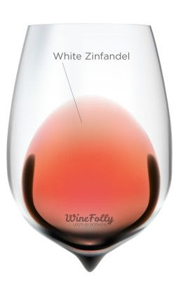 The color of White Zinfandel!