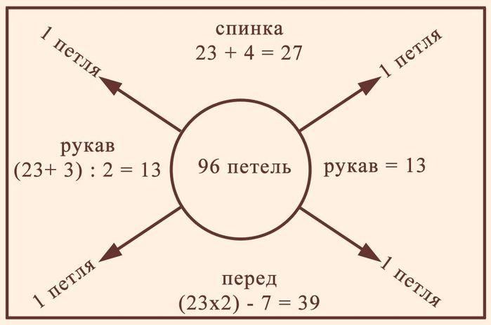 Схема распределения петель на детали реглана. Обсуждение на LiveInternet - Российский Сервис Онлайн-Дневников