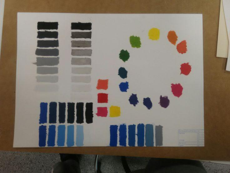 Circulo cromatico y escalas