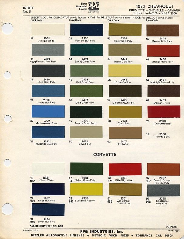 Color chip selection 1972 chevy chevelle pinterest for Paint color chips