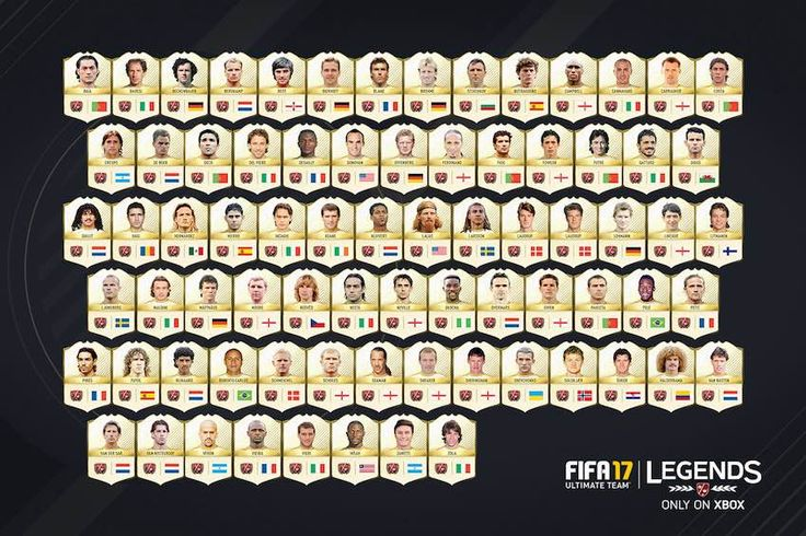 New FUT 17 Legends for FIFA Ultimate Team Complete List