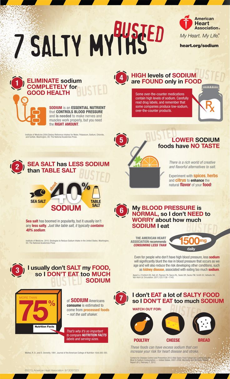 Like salt and want good #health? Check out these 7 salty myths that have been busted by the American Heart Association!