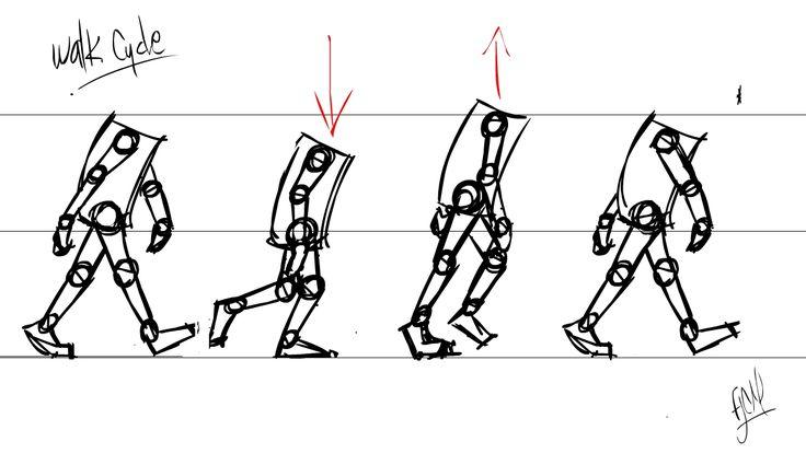 Walk cycle sketch