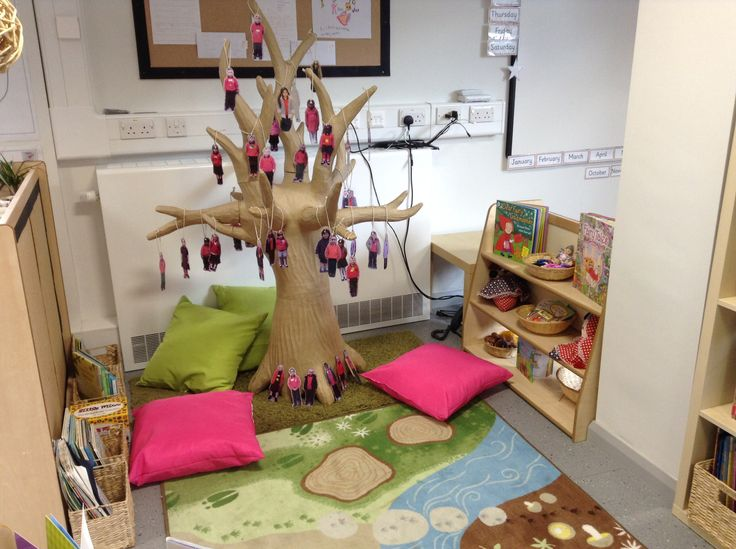 New classroom! Reading  story telling area, complete with our magical fairy tree with hanging mini-me's which thoe children can take into the different class areas to play with. Books are on the floor level in baskets, with cushions for a home feel. The story telling shelf includes various puppets, characters  books to match our current interests and a story telling mat on the floor.