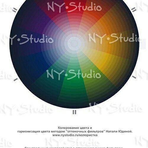 Купить цветовые круги и атлас цветов на сайте www.siteproart.ru