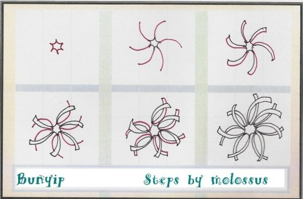 zentangles for beginners | Zentangle Patterns For Beginners | Life ...
