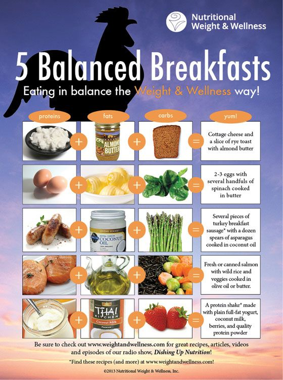 Balanced Breakfasts. Its important to have a diet high in protein and healthy fats.