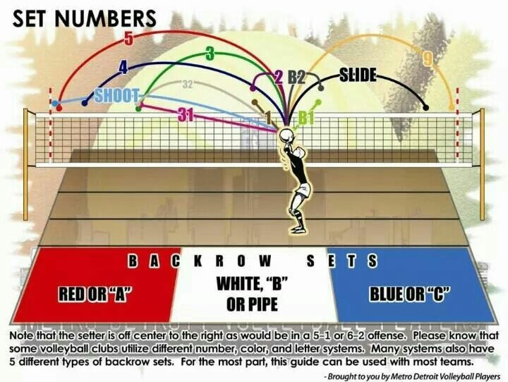 We call them differently, but all sets in front of the setter are accurate