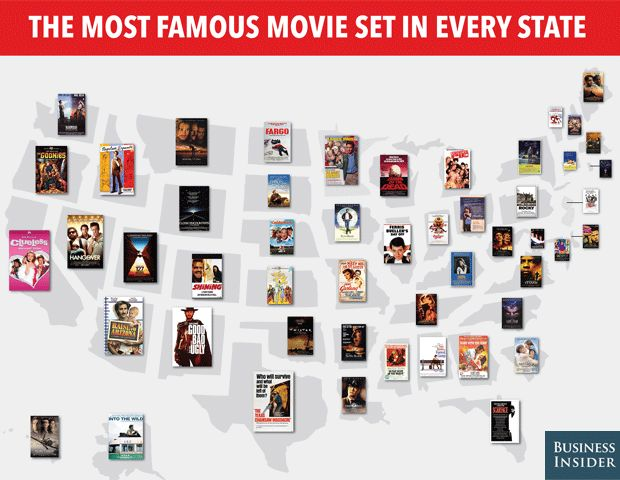 The Most Famous Movie Set In Each State Nerds United Movies