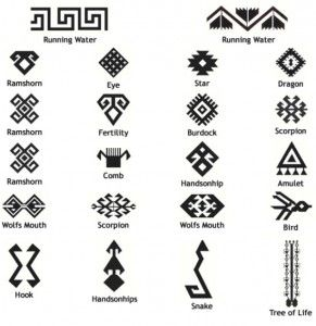 Tribal Tattoo Designs And Meanings - Tattoo Ideas Pictures | Tattoo Ideas Pictures