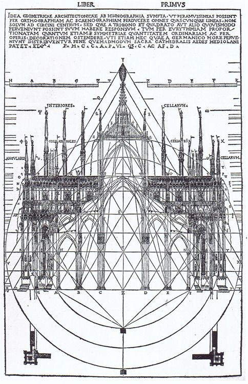 Cesar Cesariano -Facade and section of Milan Cathedral. Woodcut from his edition ofVitruvius'Architectura (1521).  (5: The Hierophant.)