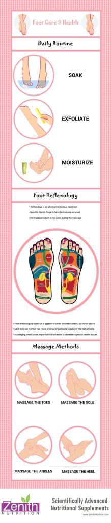 Foot Care & Health. Daily routine - Soak, Exfoliate, Moisturize, Foot reflexology. Massage methods. Best supplements from Zenith Nutrition. Health Supplements. Nutritional Supplements. Health Infographics