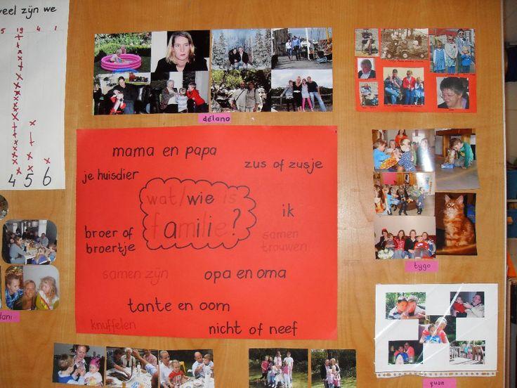 Foto's van familie van de kinderen uit de klas