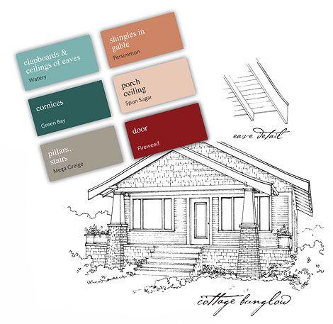 Exterior color schemes cottages colors and exterior for Cottage exterior color schemes