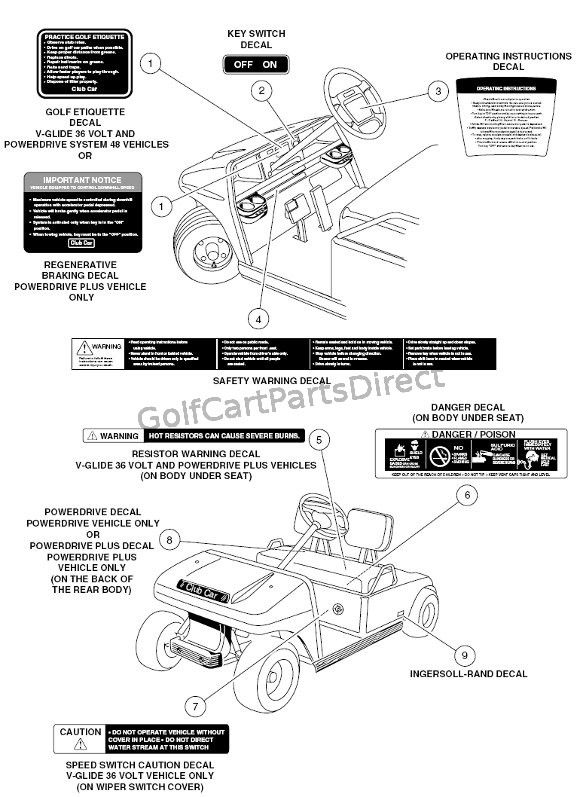 club car golf cart wiring diagram v glide 1997 club car gas ds or electric golfcartpartsdirect club car  1997 club car gas ds or electric