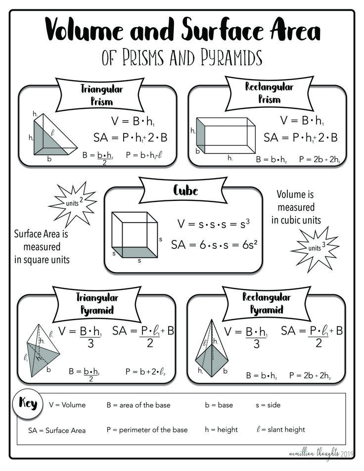 Surface Area And Volume Of Prisms And Pyramids Formula Sheet Math Formulas Volume Worksheets Worksheets Prisms and pyramids worksheets