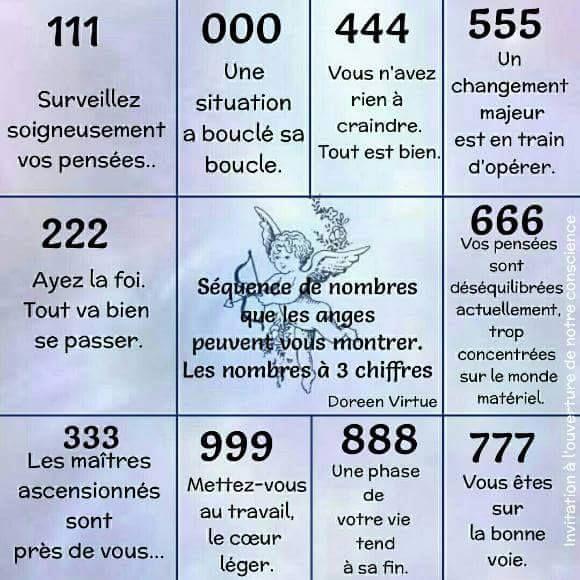 Signification Des Numeros Des Anges Les Numeros Des Anges Sont Des Sequences De Nombres Constituees De Trois Nombre Numerologie Chemin De Vie Chiffre Des Anges