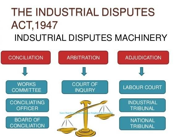Introduction Of Labour And Employment Laws With Images