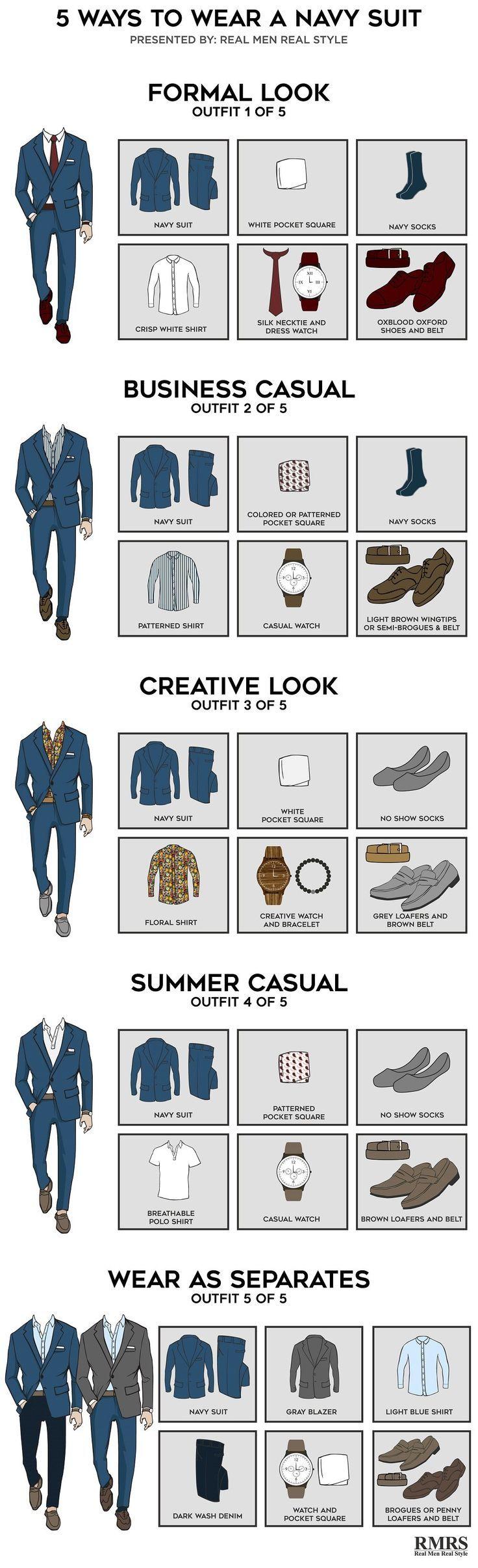 5 Outfits von einem Navy Suit Infografik   – Fitness