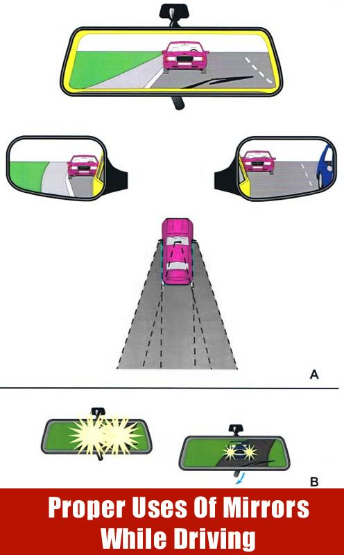 Proper Uses Of Mirrors While Driving