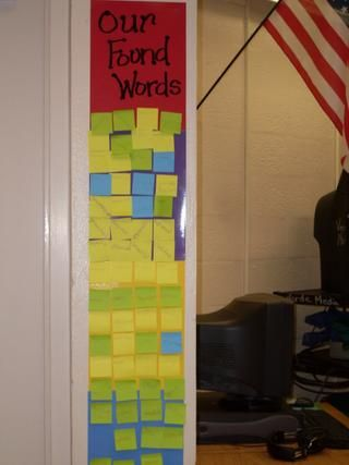 21 best Word Walls images on Pinterest | Word walls, Classroom decor ...