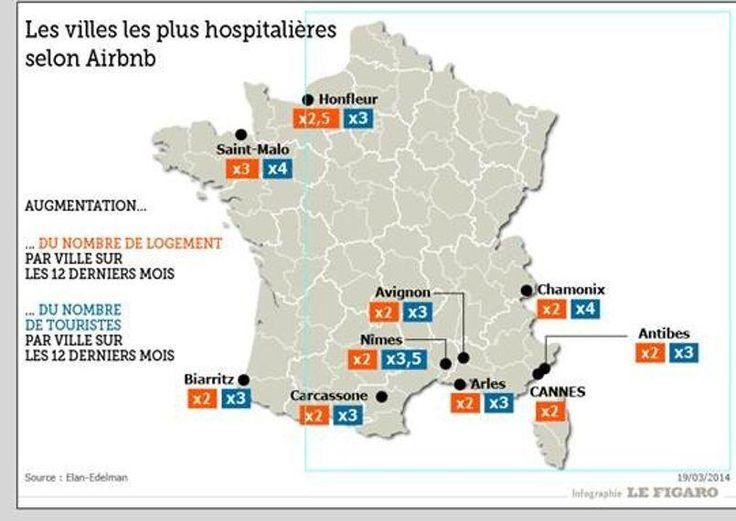 Les 10 villes françaises incontournables sur Airbnb