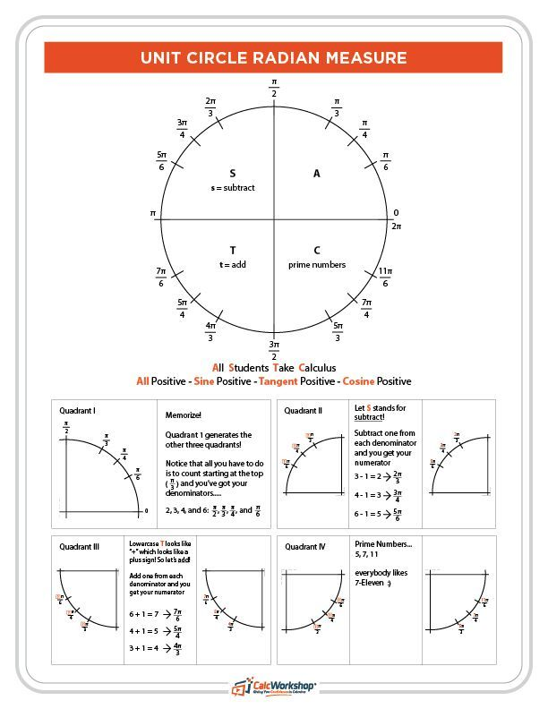 Great Way to Remember the Unit Circle.  FREE Trig Circle Handout for those in PreCalculus.  Uses the mnemonic All Students Take Calculus.  Grab your FREE handout today!