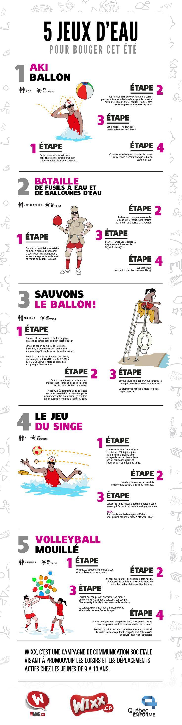 5 jeux d'eau pour vous rafraîchir - pour bouger cet été - get moving in the summer - français - French