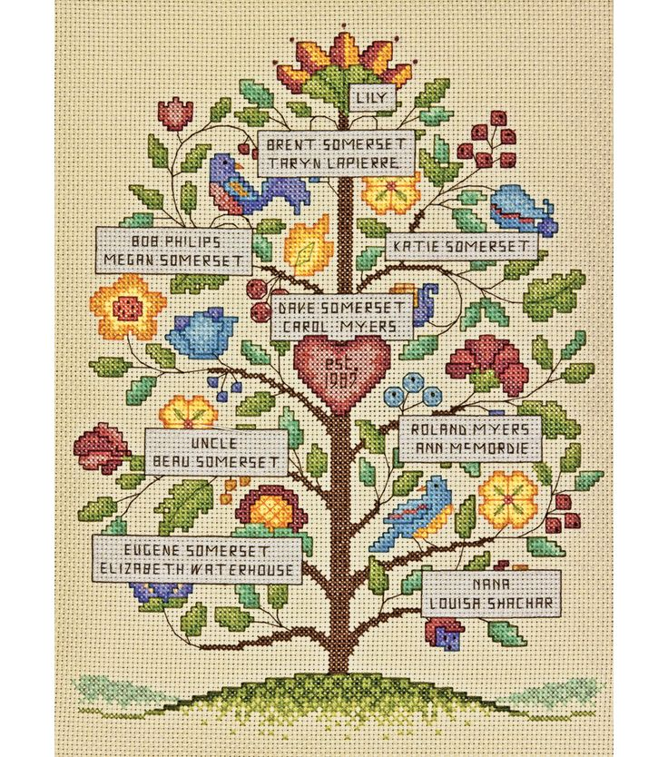 """Vintage Family Tree Counted Cross Stitch Kit-9""""X12"""" 14 CountVintage Family Tree Counted Cross Stitch Kit-9""""X12"""" 14 Count,"""