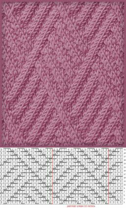 in Russian only see Jap stitch pattern bk for symbols