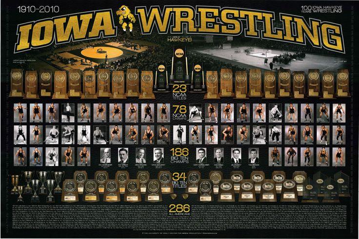 Iowa Hawkeyes Wrestling   100 Year Poster