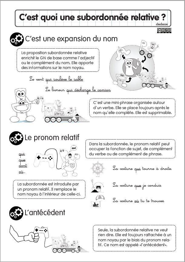 Je Decouvre Les Verbes En Images Verbe Enseignement Du Francais Verbe Pouvoir